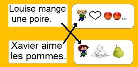 vidéo 4 Français illustré